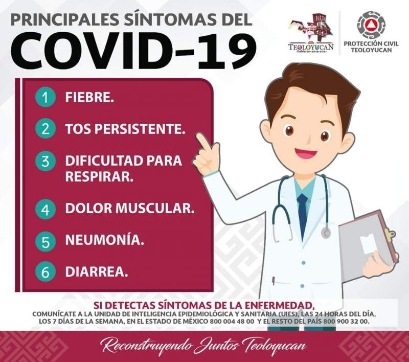 Principales Síntomas del COVID-19